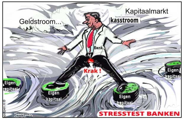 Cartoon stresstest  banken